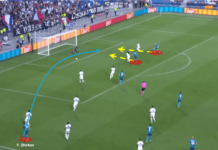 UEFA Champions League 2019/20: Lyon vs Zenit - Tactical Analysis tactics
