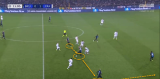 UEFA Champions League 2019/20: Club Brugge vs Paris Saint-Germain - tactical analysis tactics