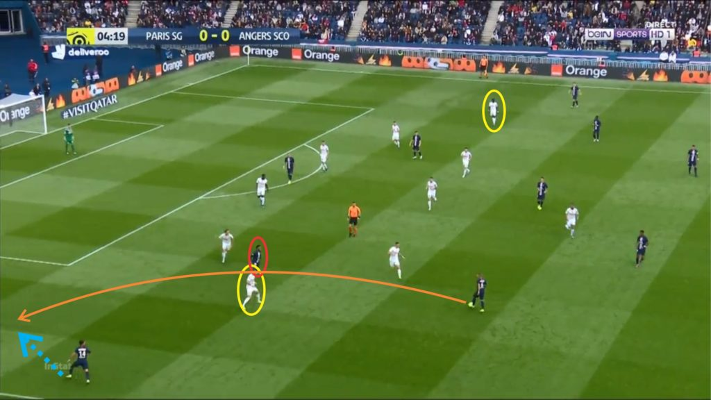 Ligue 1 2019/20: PSG vs Angers - tactical analysis - Ligue ...