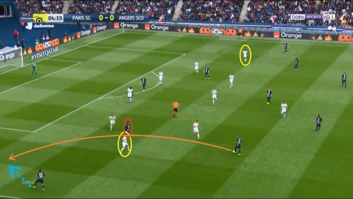 Ligue 1 2019/20: PSG vs Angers - tactical analysis tactics