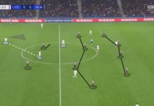 UEFA Champions League 2019/20: Olympique Lyon vs Benfica – tactical analysis tactics