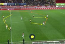 Ligue 1 2019/20: Monaco vs Lille - tactical analysis tactics