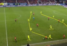 Ligue 1 2019/20: Rennes vs Angers - tactical analysis tactics
