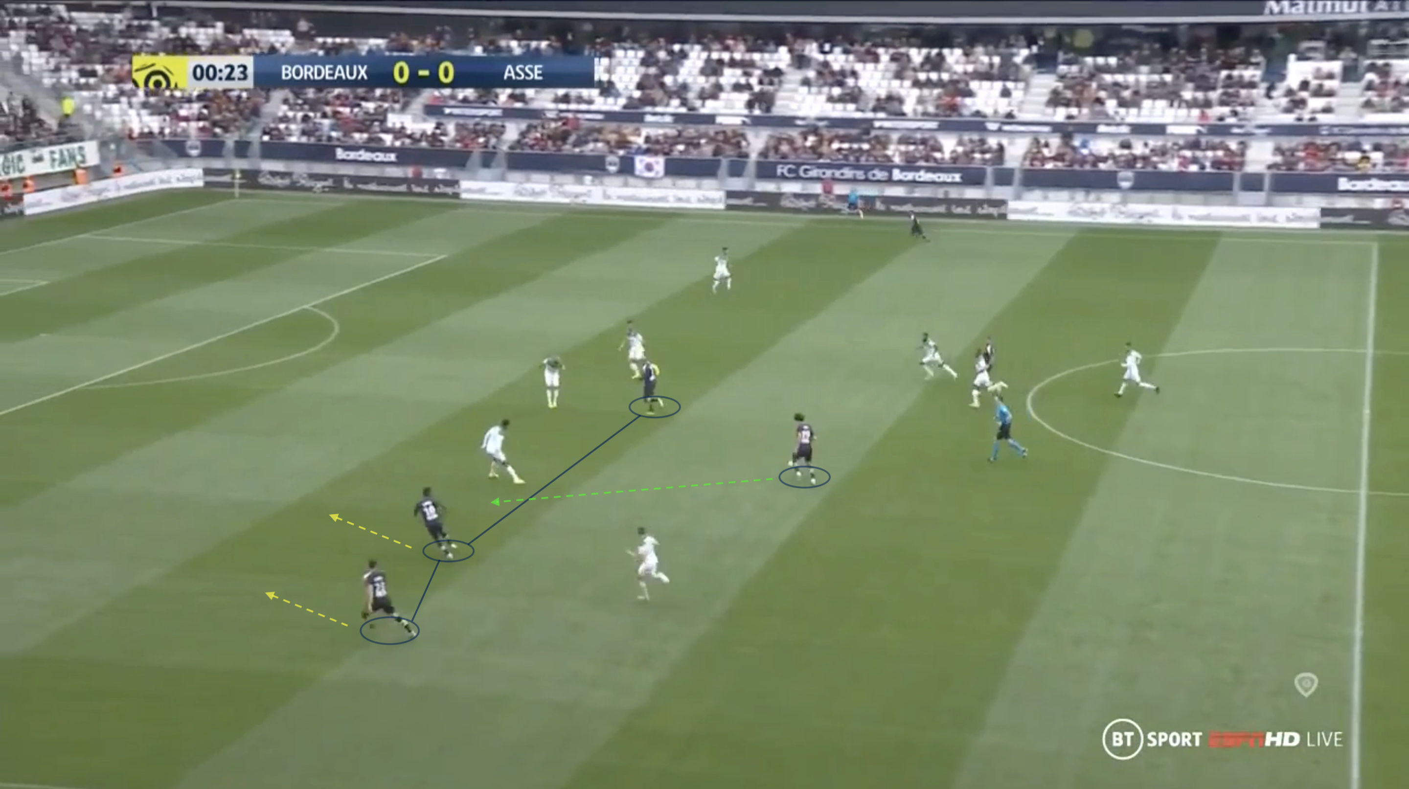 Yacine Adli at Bordeaux 2019/2020 - scout report - tactical analysis tactics