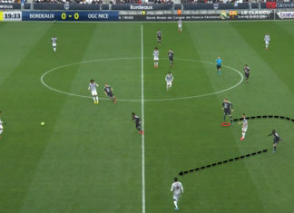 Toma Basic 2019/20 – scout report - tactical analysis tactics