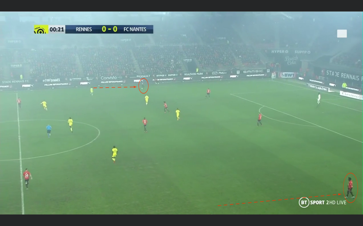 Rennes 2019/20: Innovative build up play - scout report tactical analysis tactics