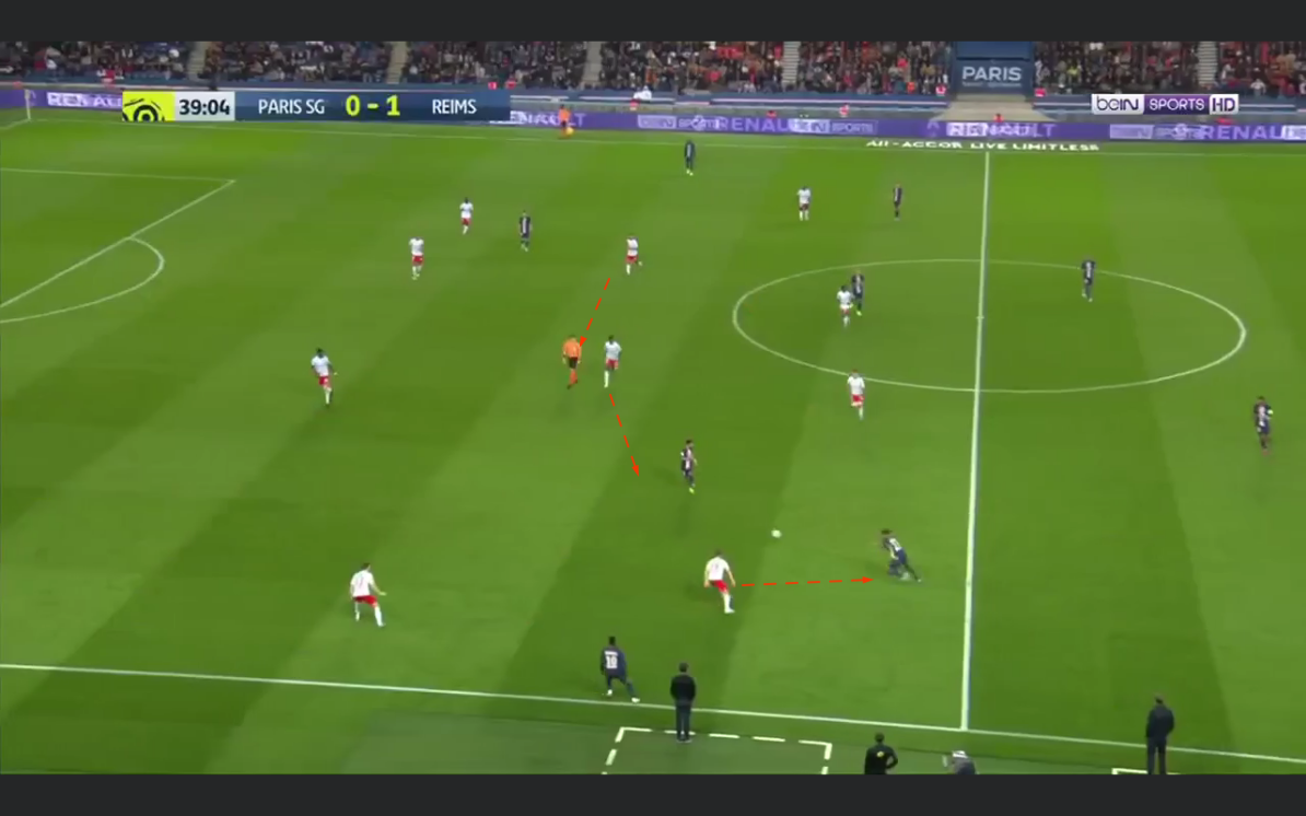 Stade Reims 2019/20: Why is their mid-block successful? - tactical analysis tactics