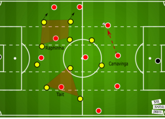 Ligue 1 2019/20: Rennes vs Nantes - tactical analysis tactics