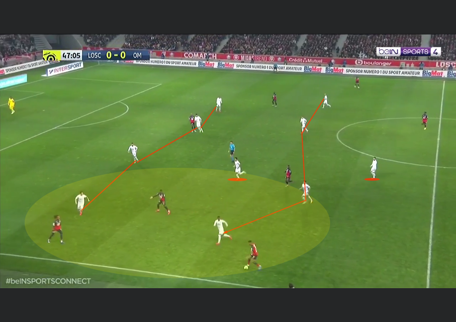 Ligue 1 2019/20: Lille vs Marseille - tactical analysis tactics