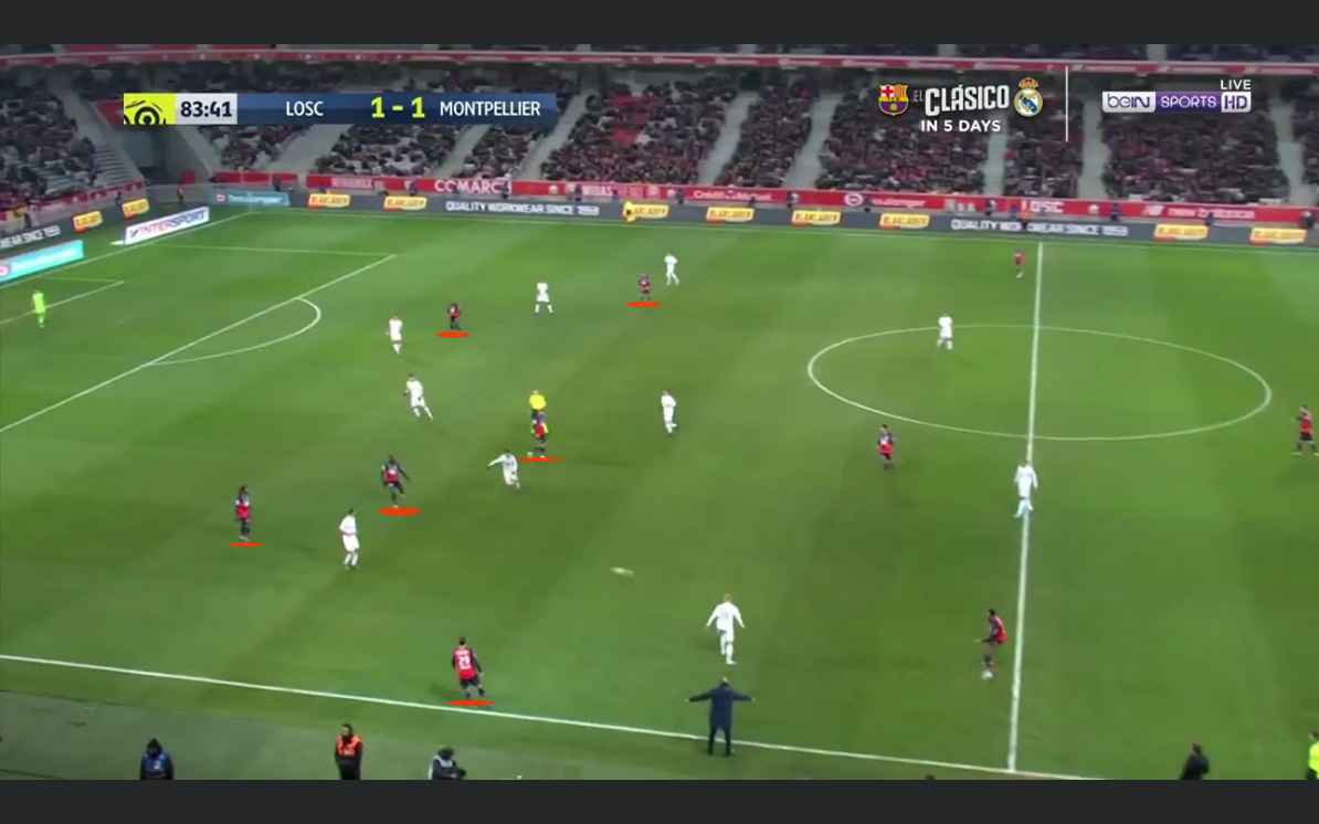 Ligue 1 2019/20: Lille vs Montpellier - tactical analysis tactics