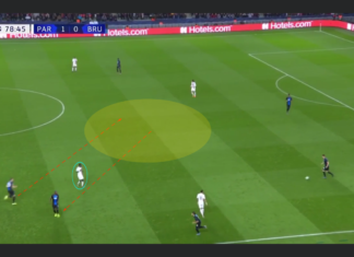 UEFA Champions League 2019/20: Paris Saint-Germain vs Club Brugge - tactical analysis tactics