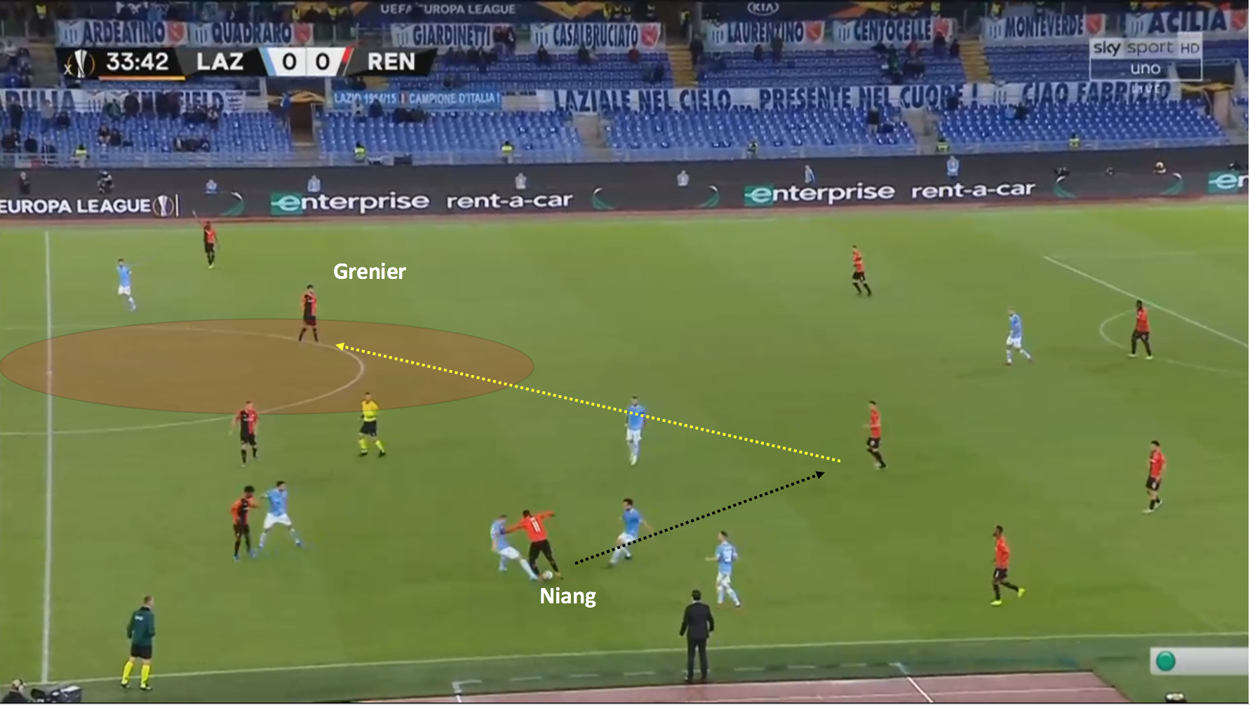 Europa League 2019/20: Lazio vs Rennes - tactical analysis tactics