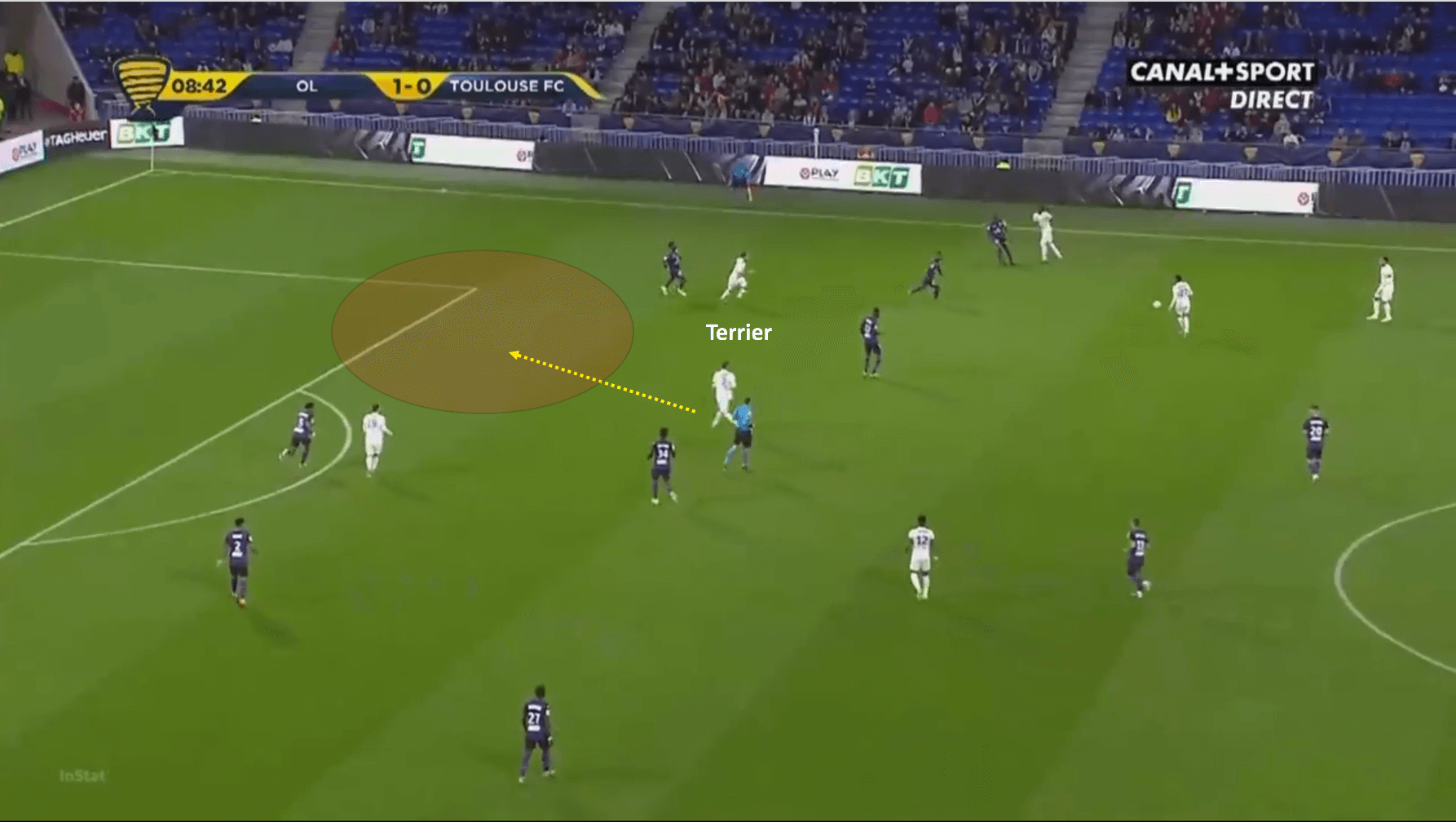 Martin Terrier at Rennes 2019/20 - scout report - tactical analysis tactics