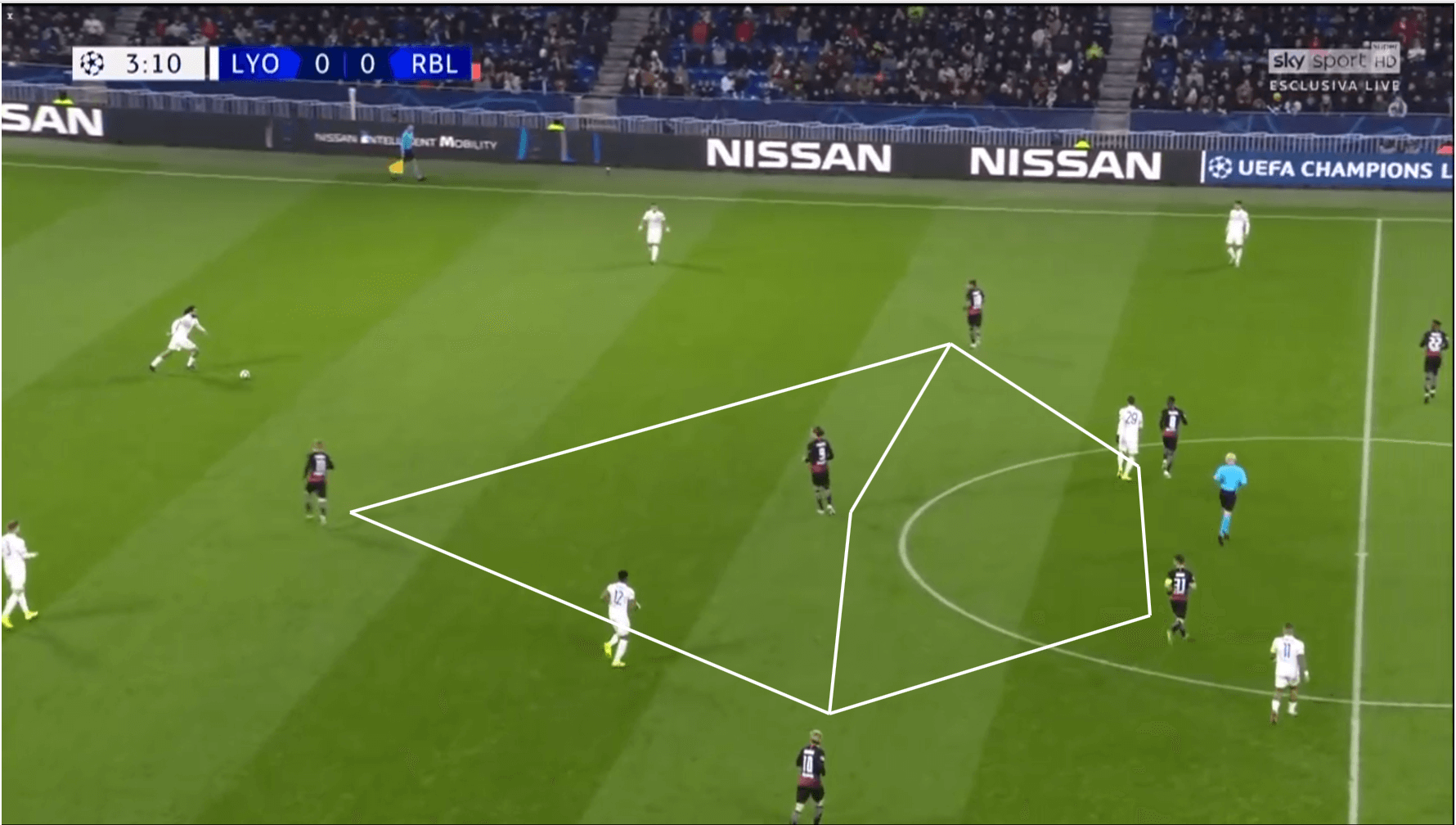 UEFA Champions League 2019/20: Lyon vs RB Leipzig - tactical analysis tactics