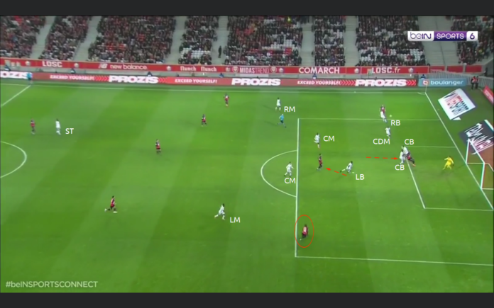 Ligue 1 2019/20: Lille vs Toulouse - tactical analysis tactics
