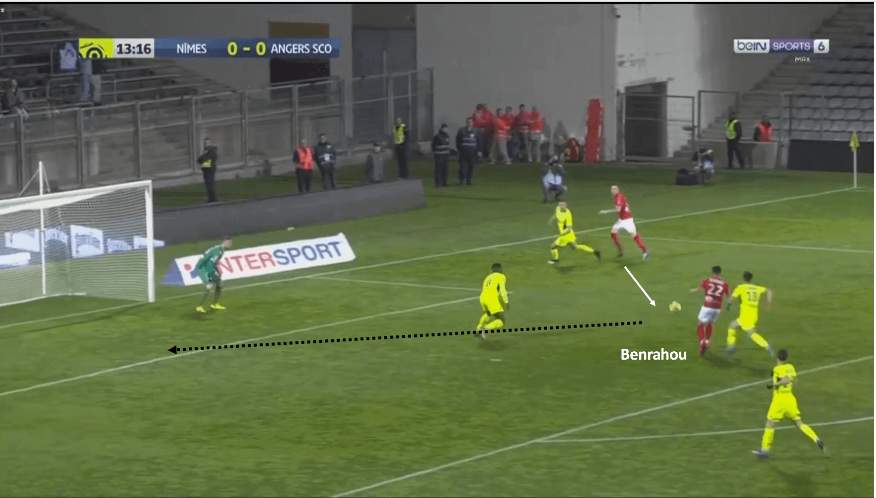 Yassine Benrahou at Nîmes 2019/20 - scout report - tactical analysis tactics