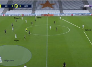 Ligue 1 2020/21: Marseille vs Lille - tactical analysis