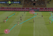 Ligue 1 2020/21: Lyon vs AS Monaco - tactical preview - analysis - tactics