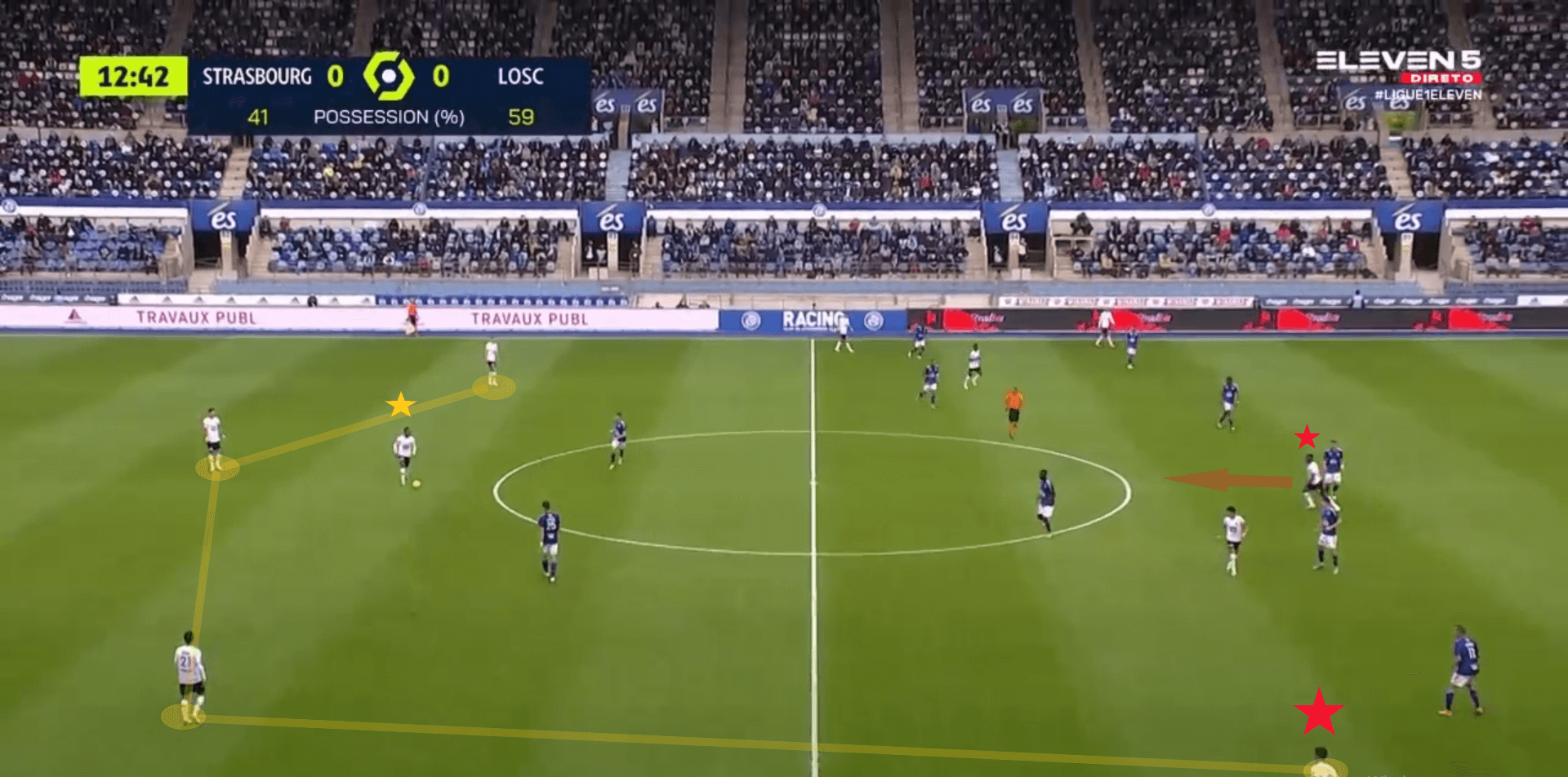 Ligue 1 2020/21: Strasbourg vs Lille - tactical analysis tactics