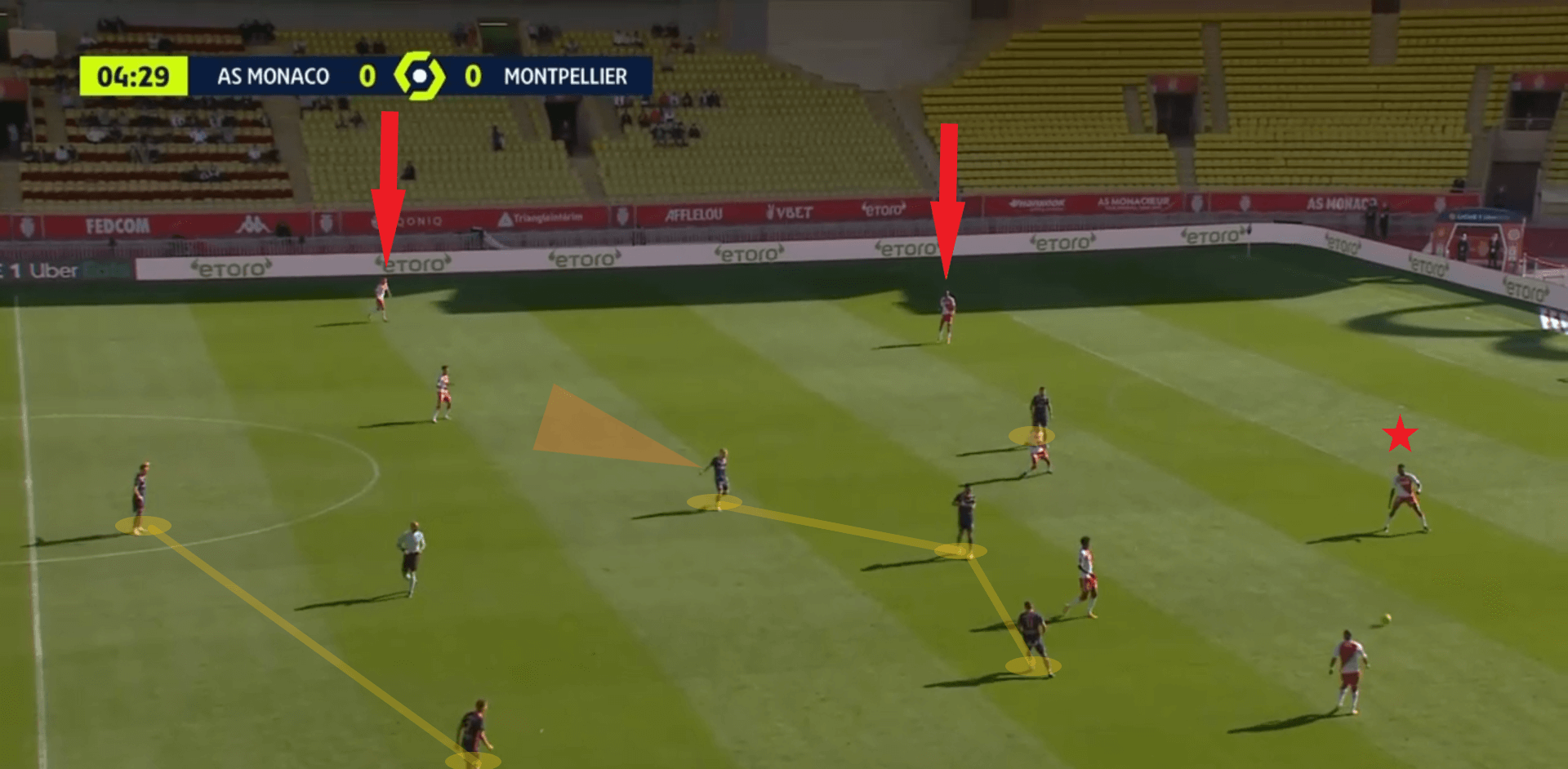 Ligue 1 2020/21: Monaco vs Montpellier – tactical analysis tactics