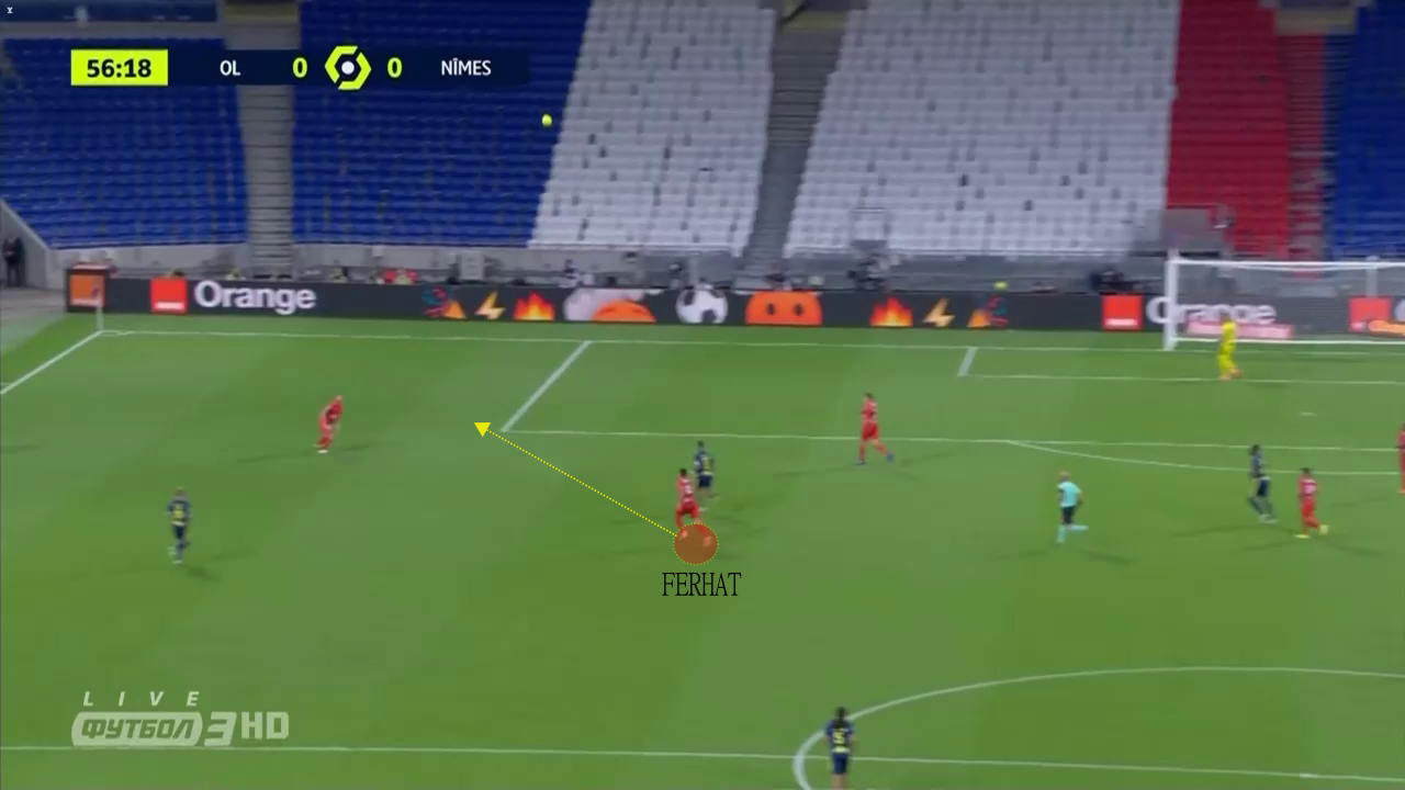 Zinedine Ferhat 2020-21 scout report tactical analysis tactics