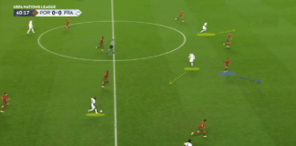 UEFA Nations League - Portugal vs France - tactical analysis tactics