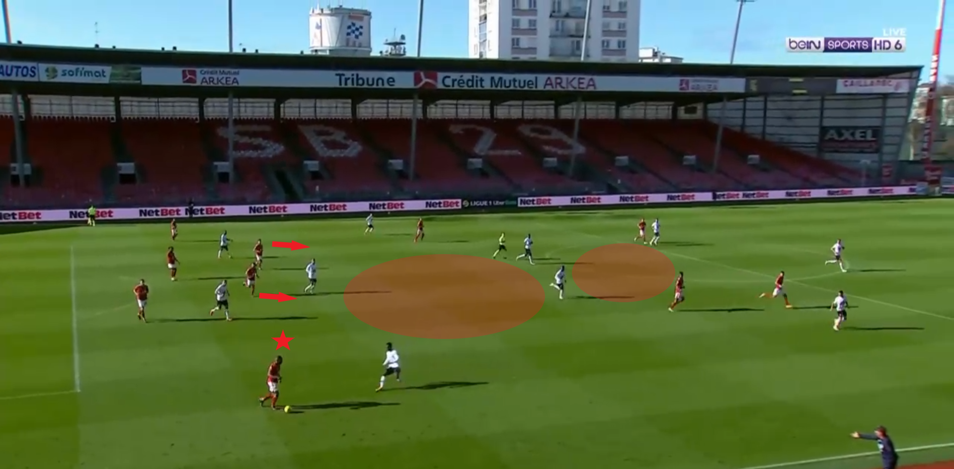 Ligue 1 2020/21: Brest vs Lille - tactical analysis tactics