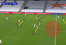 UEFA Champions League 2020/21: Marseille vs Porto – tactical analysis tactics