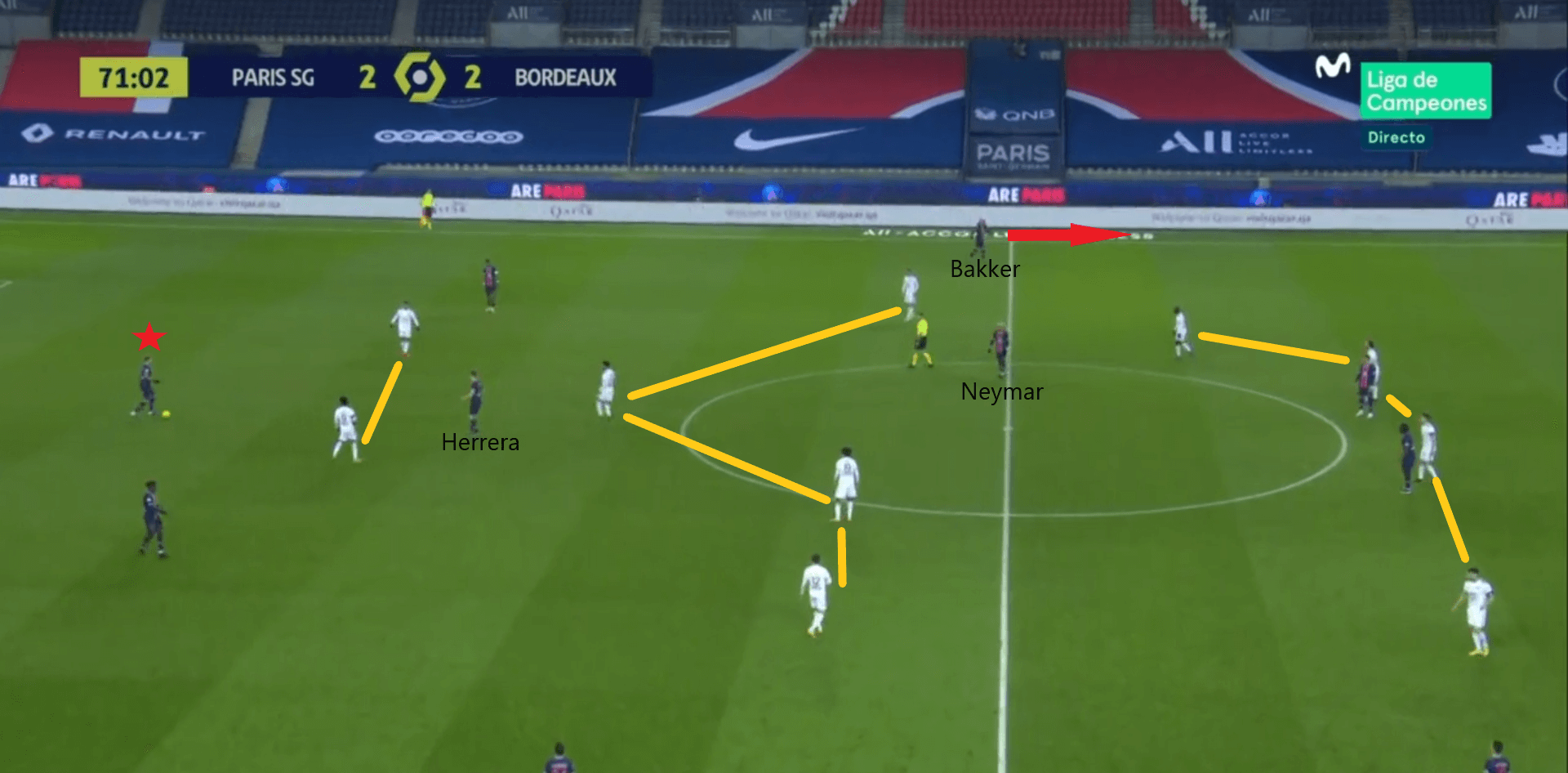 Ligue 1 2020/21: PSG vs Bordeaux - tactical analysis tactics